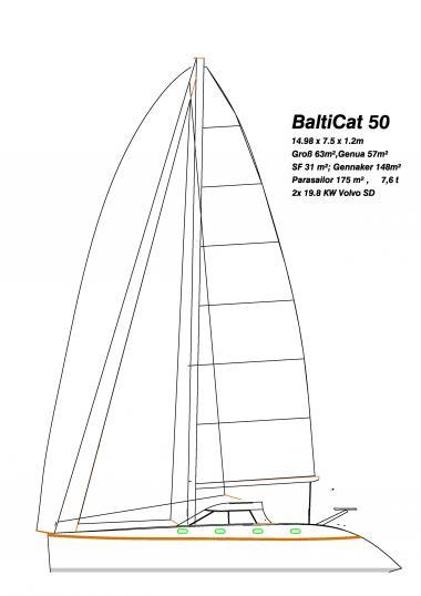 BaltiCat 50